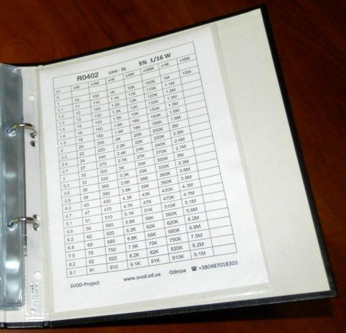 Касса резисторов 0402