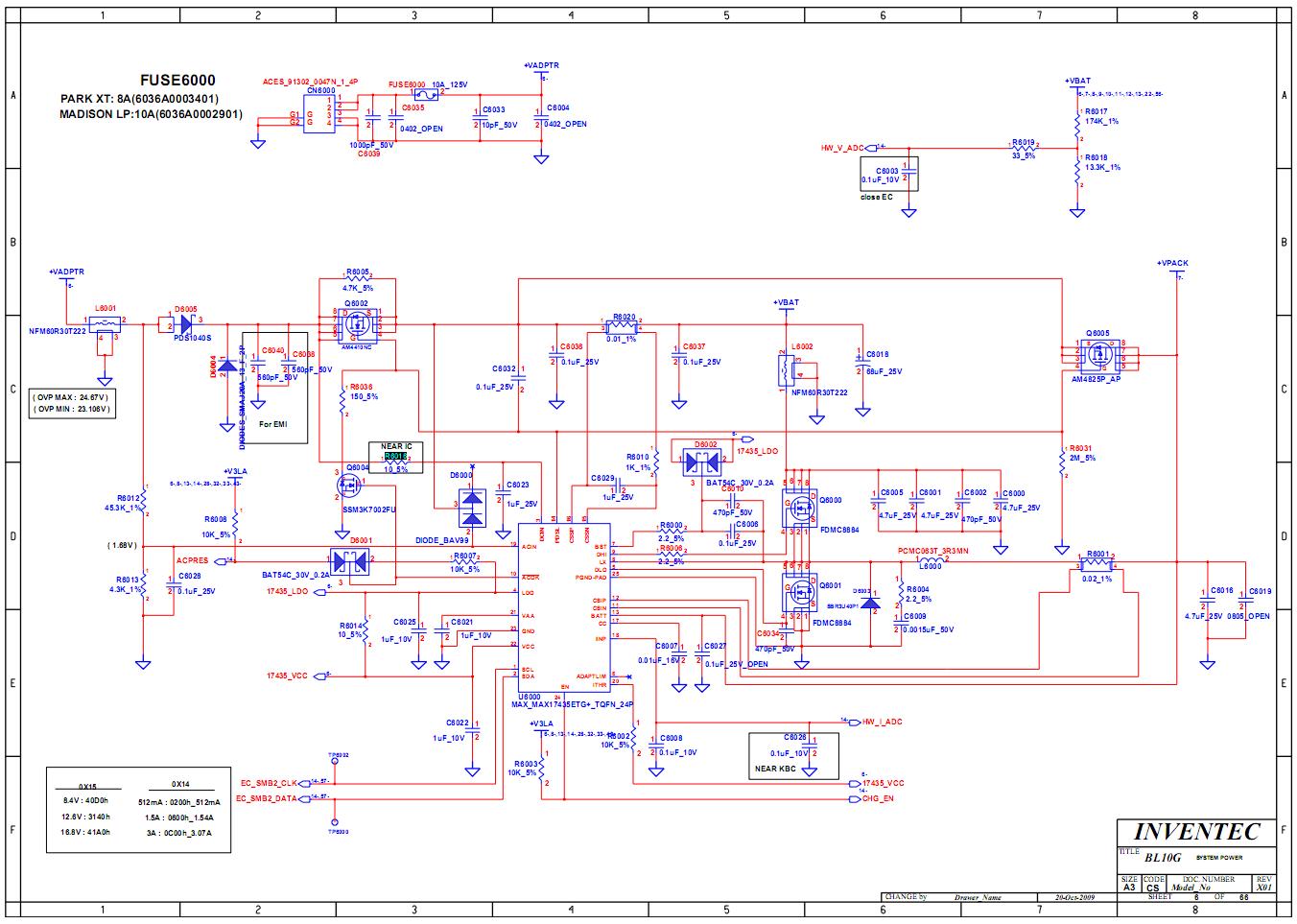 Схемы для ноутбуков dns